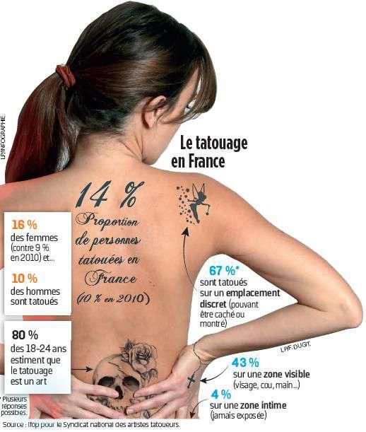 tatouage 18