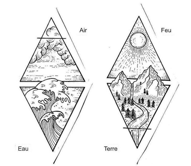 [Jeu] Suite d'images !  - Page 17 Tatouage-4-element-de-la-terre_6