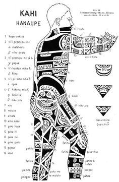 tatouage tribal homme signification
