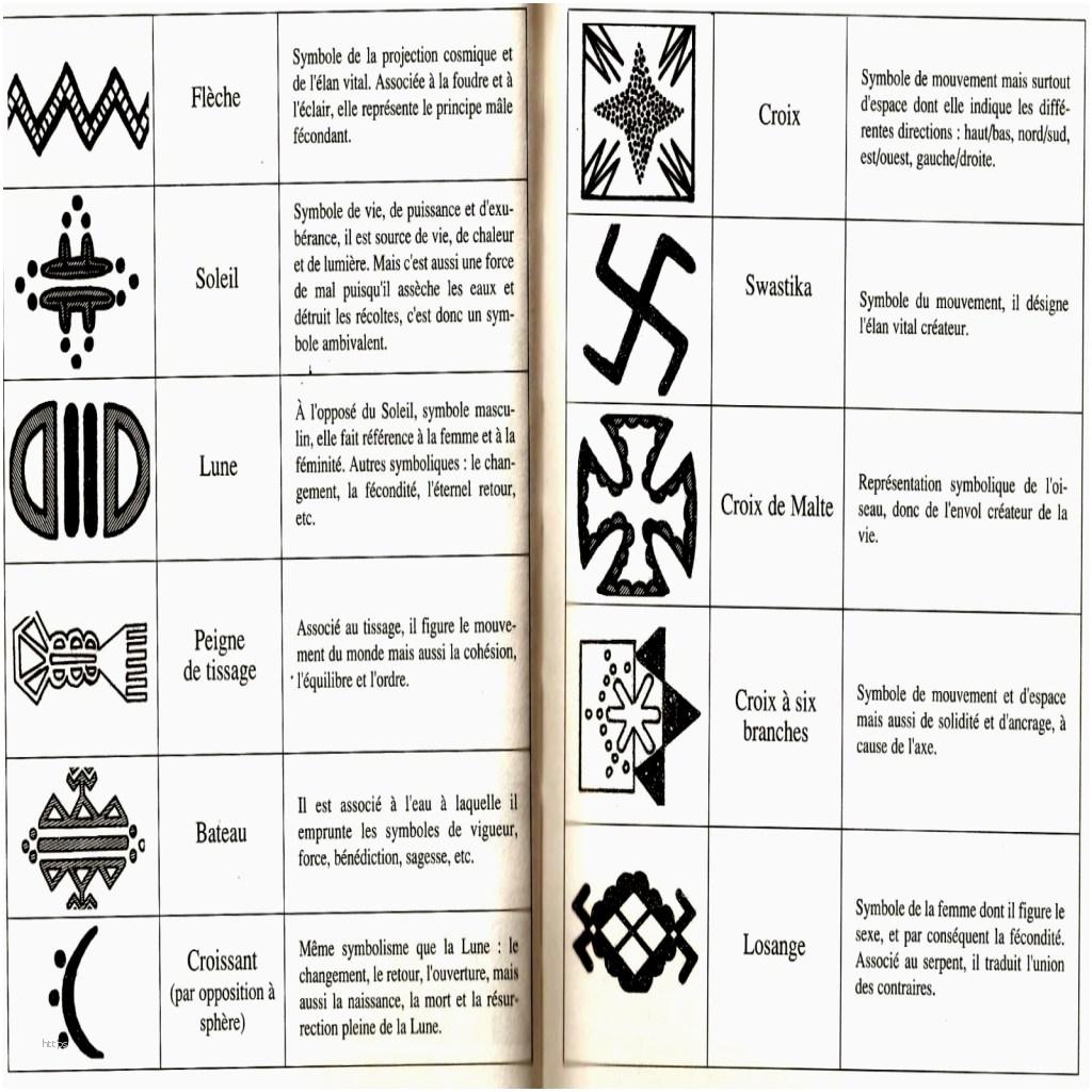 tatouage tribal symbole famille. Black Bedroom Furniture Sets. Home Design Ideas