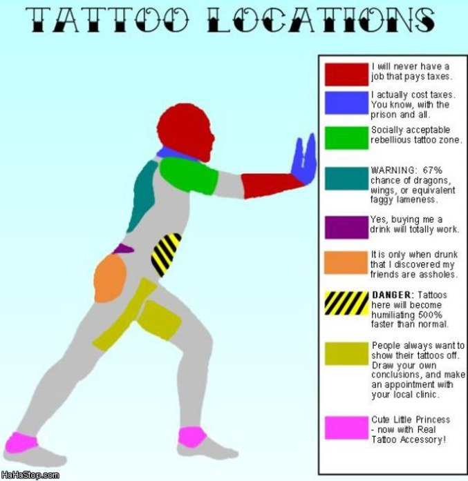 tatouage zone sensible
